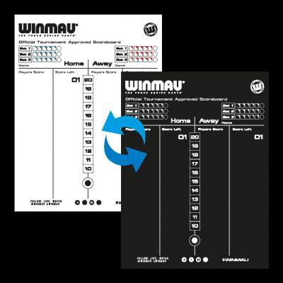 Dry Wipe Scoreboard
