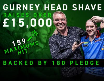 Gurney Head Shave Raises over £15,000 - Backed by 180 Pledge