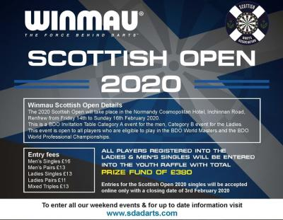 Winmau Scottish Open 2020